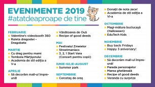 Evenimente Veranda Mall 2019